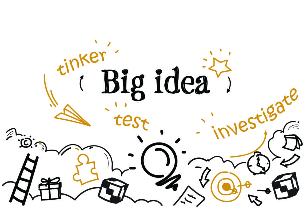 It's all about the Problem Solving - the Big Idea   creative thinking   problem solving   critical thinking   life skills   lessons learned